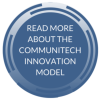 Read more about the Communitech Innovation Model