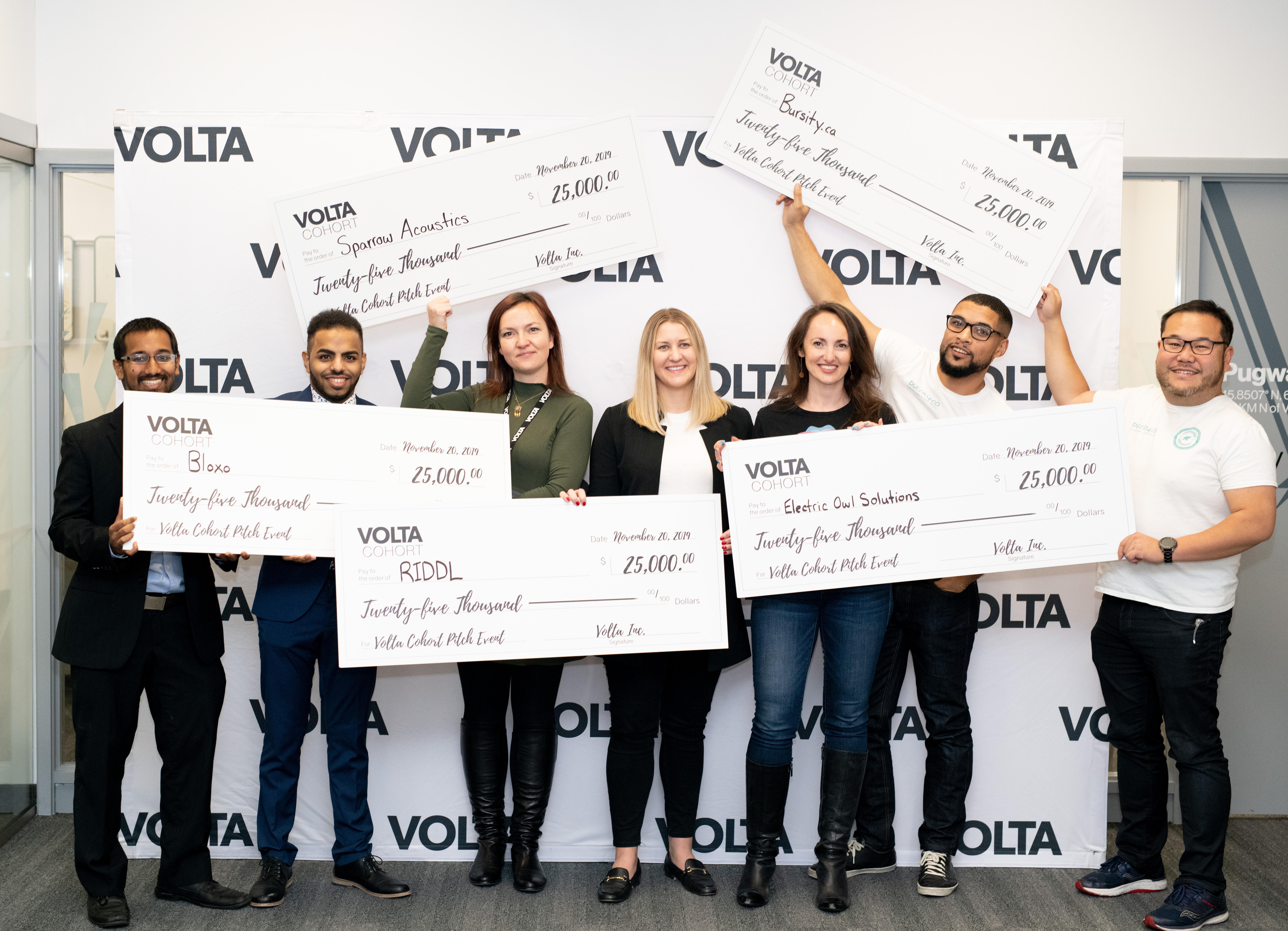 Volta Cohort winners 2019 November